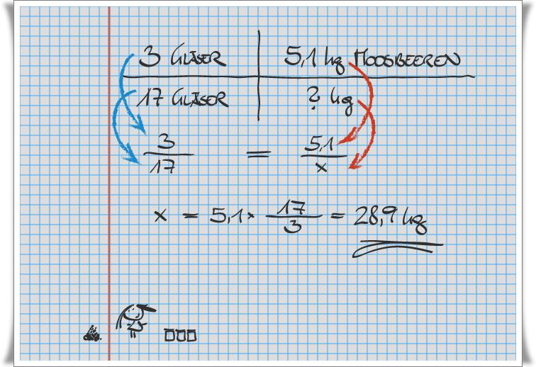 einfacher proportionaler Dreisatz