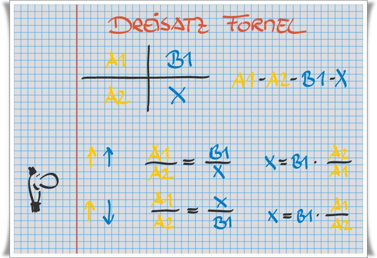 Die Originale Dreisatz Formel
