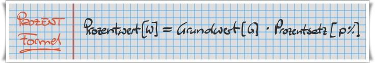 Die klassische Prozentformel W = G x p%